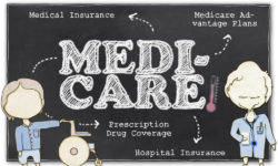 Medicare 101 Talks in Pittsburgh
